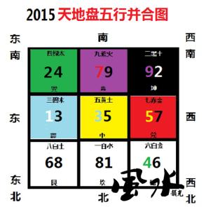 2015,2