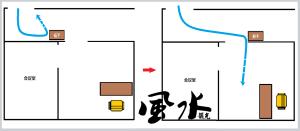 阳宅案列31图