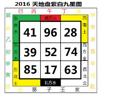 2016天地盘